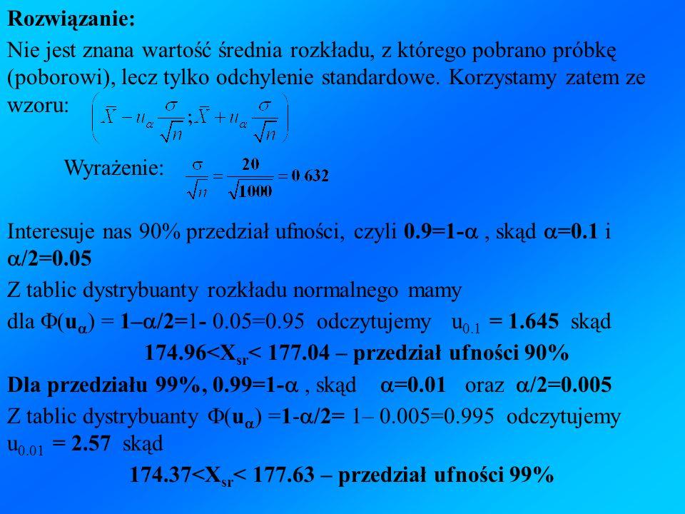 174.37<Xsr< 177.63 – przedział ufności 99%