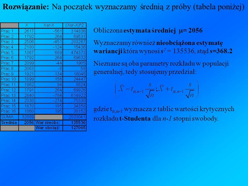 Rozwiązanie: Na początek wyznaczamy średnią z próby (tabela poniżej)