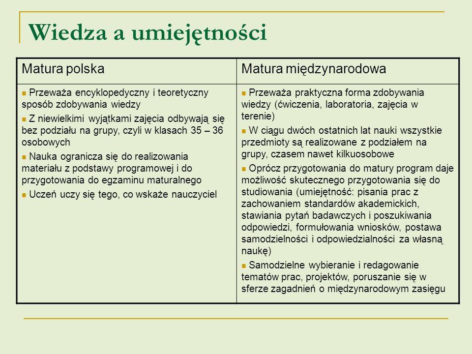 Wiedza a umiejętności Matura polska Matura międzynarodowa
