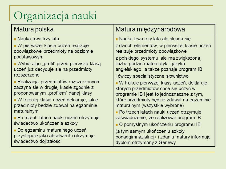 Organizacja nauki Matura polska Matura międzynarodowa