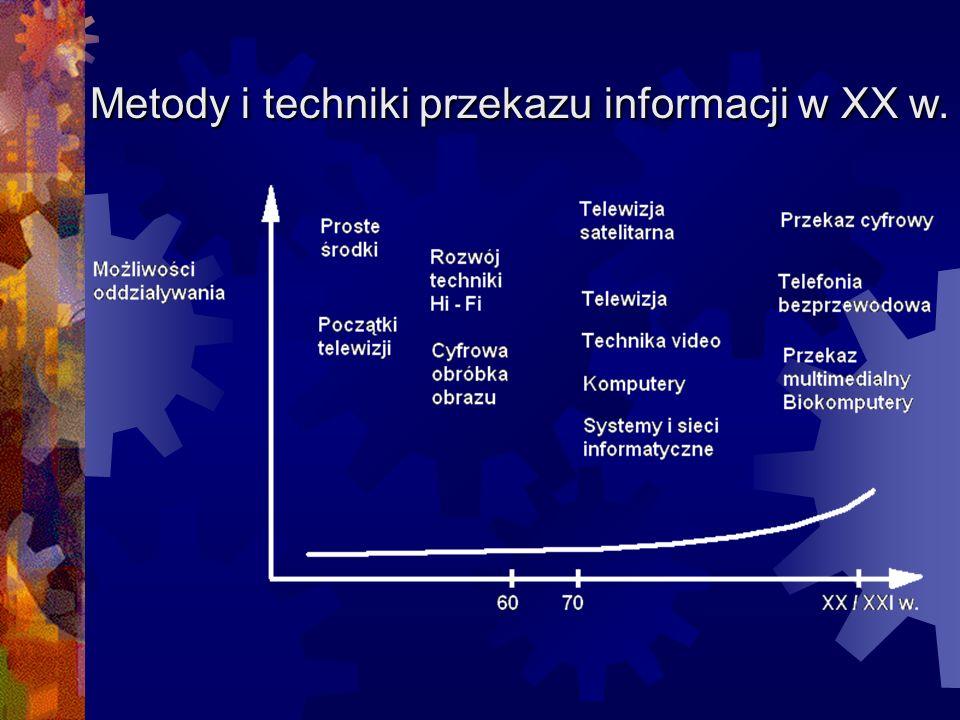 Metody i techniki przekazu informacji w XX w.