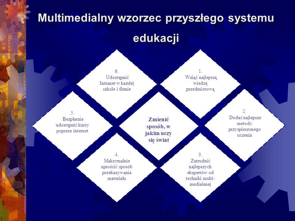 Multimedialny wzorzec przyszłego systemu edukacji