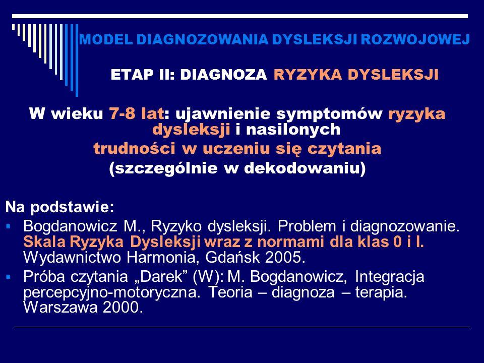 W wieku 7-8 lat: ujawnienie symptomów ryzyka dysleksji i nasilonych