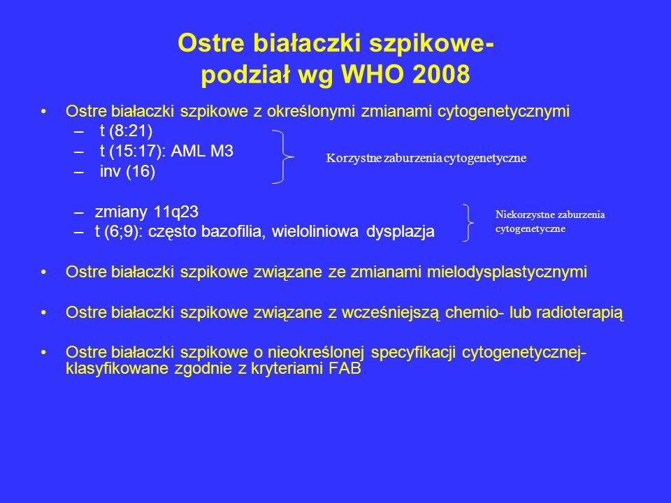 Ostre białaczki szpikowe- podział wg WHO 2008