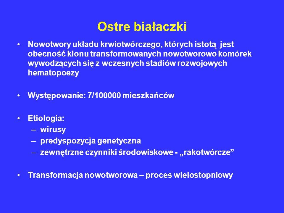Ostre białaczki