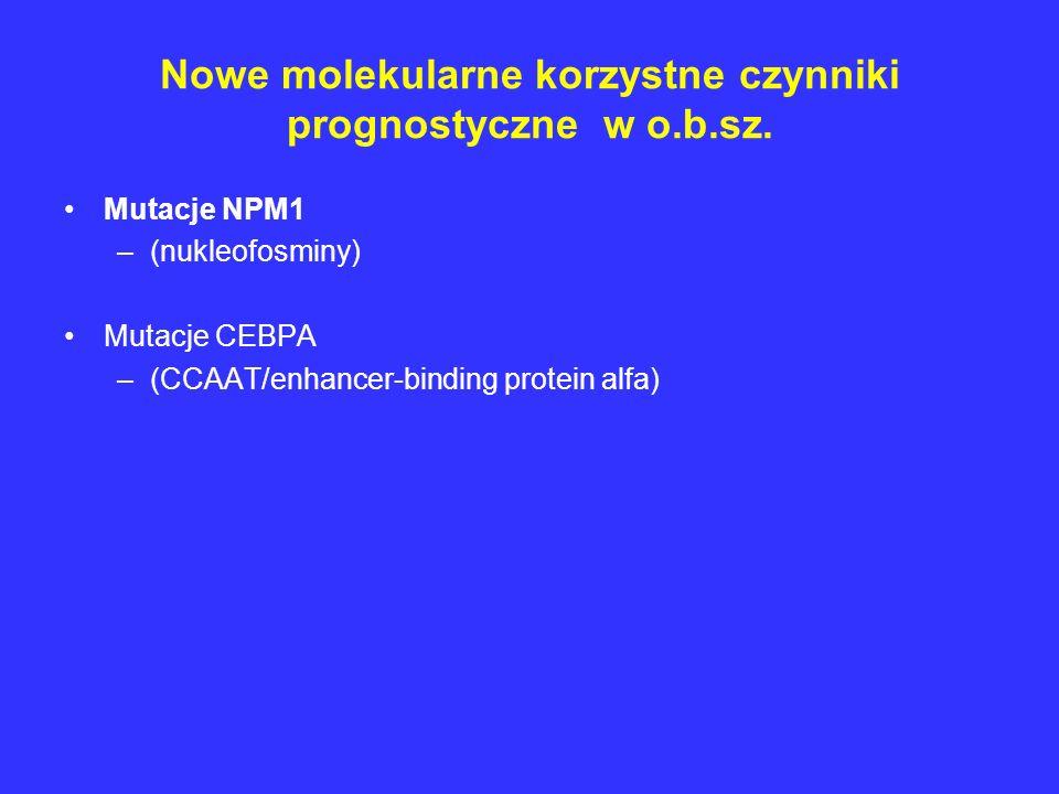 Nowe molekularne korzystne czynniki prognostyczne w o.b.sz.