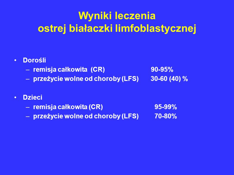 Wyniki leczenia ostrej białaczki limfoblastycznej