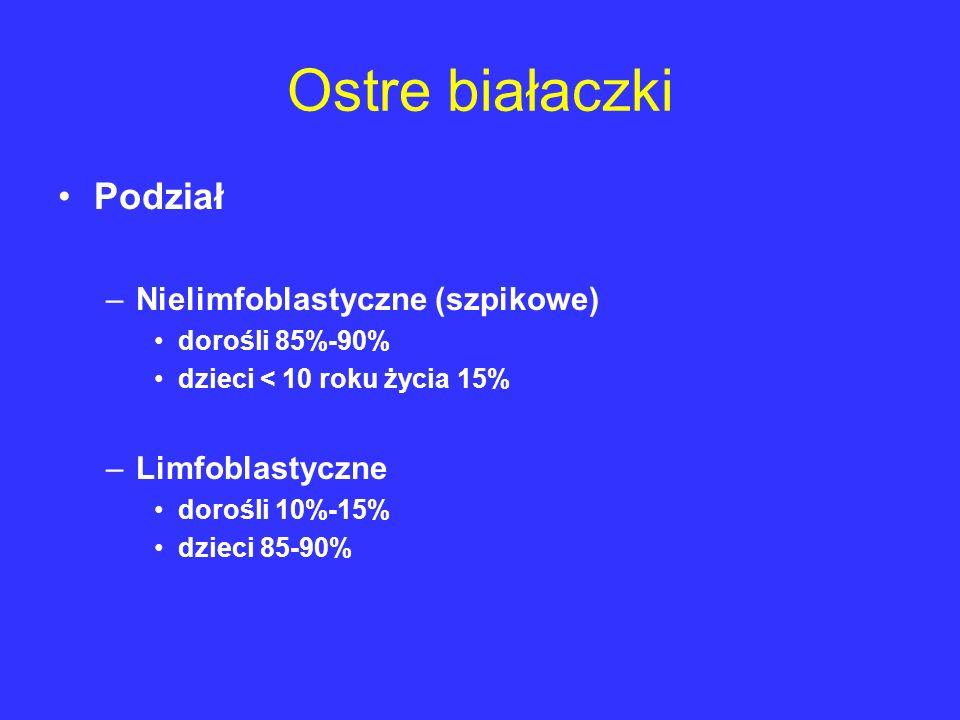 Ostre białaczki Podział Nielimfoblastyczne (szpikowe) Limfoblastyczne