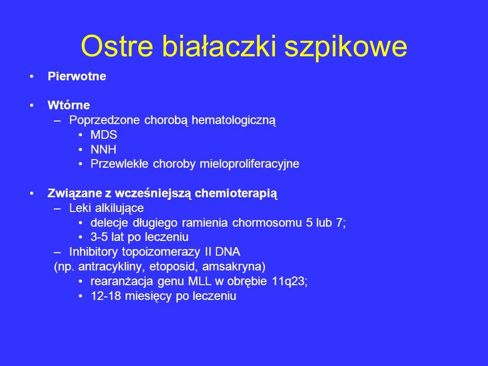 Ostre białaczki szpikowe
