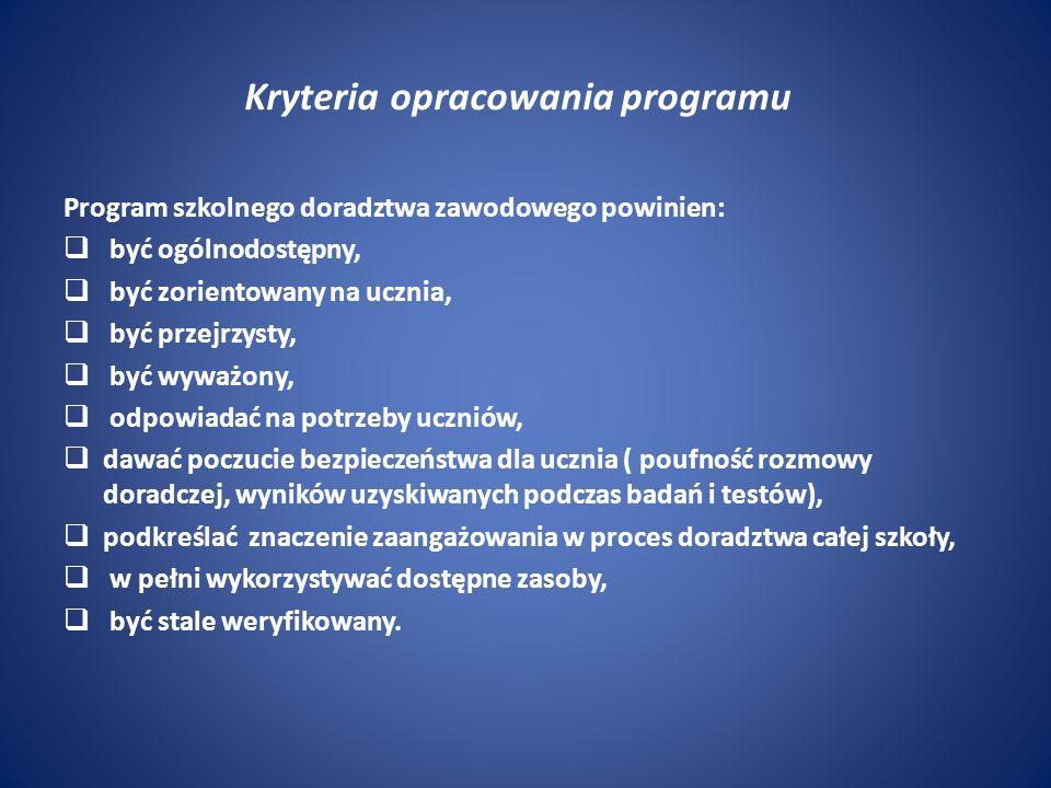 Kryteria opracowania programu