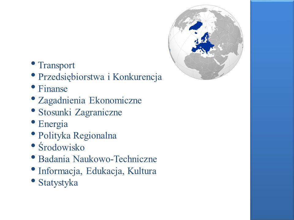 Transport Przedsiębiorstwa i Konkurencja. Finanse. Zagadnienia Ekonomiczne. Stosunki Zagraniczne.