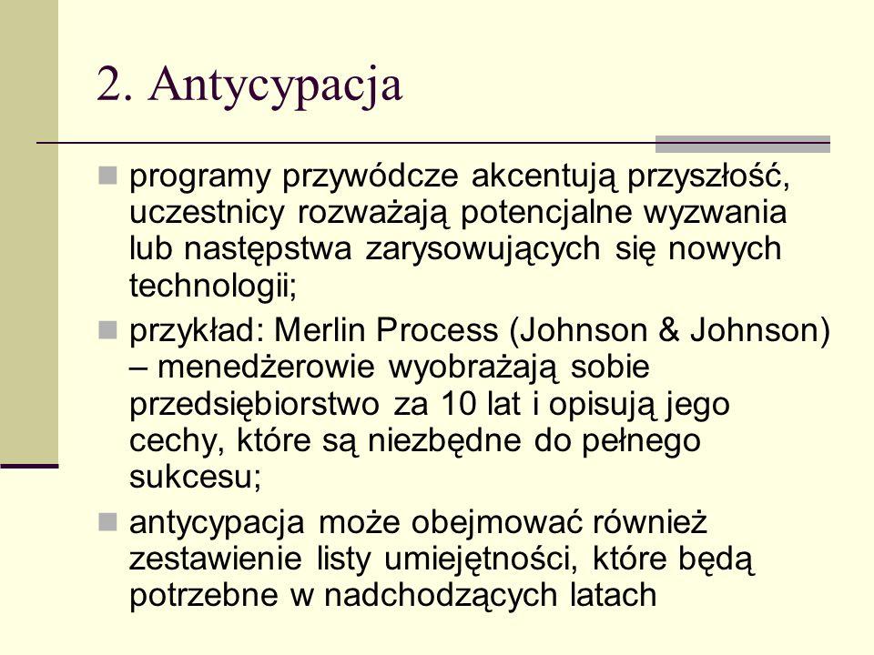 2. Antycypacja