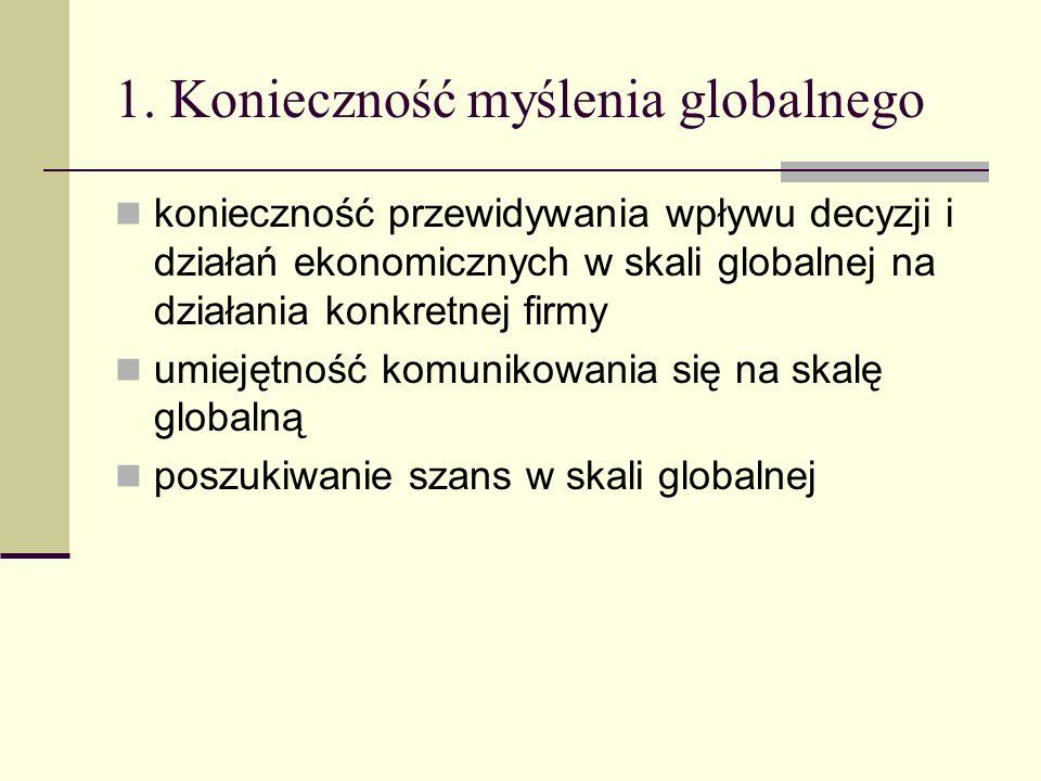 1. Konieczność myślenia globalnego