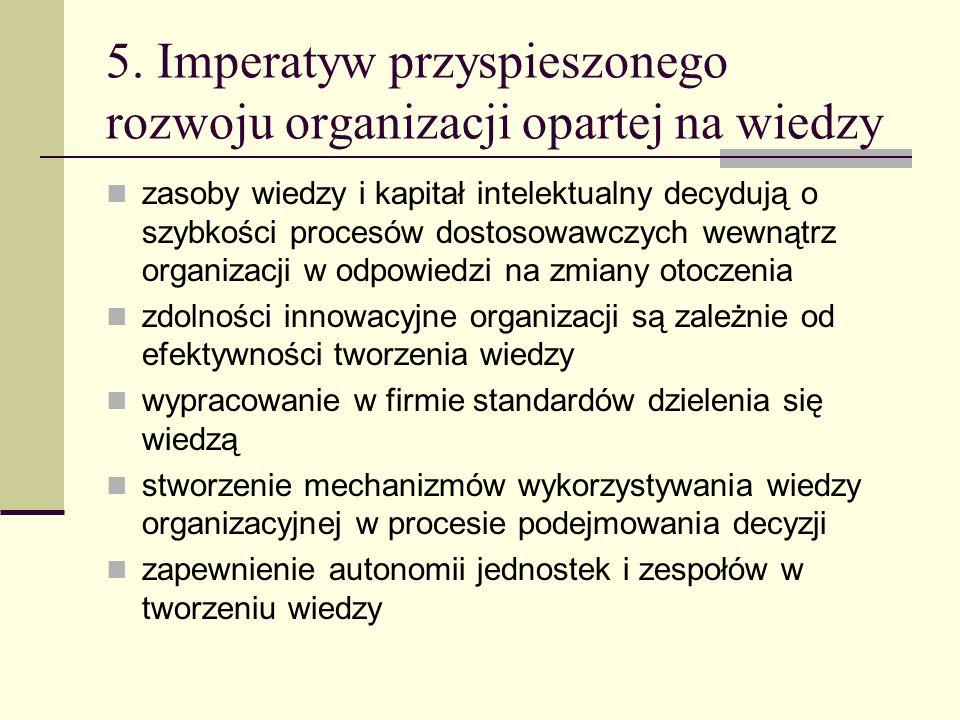 5. Imperatyw przyspieszonego rozwoju organizacji opartej na wiedzy