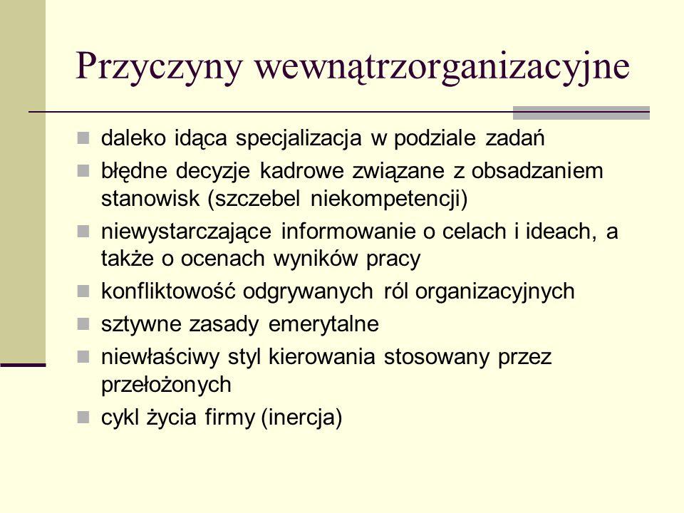 Przyczyny wewnątrzorganizacyjne