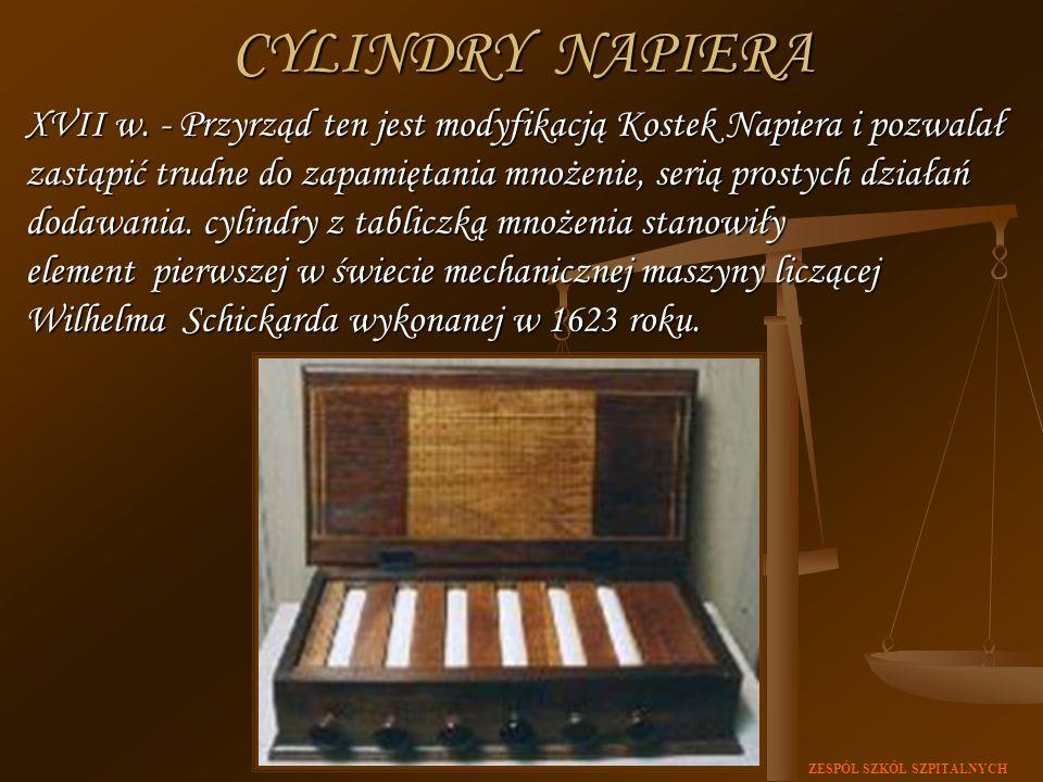 CYLINDRY NAPIERA
