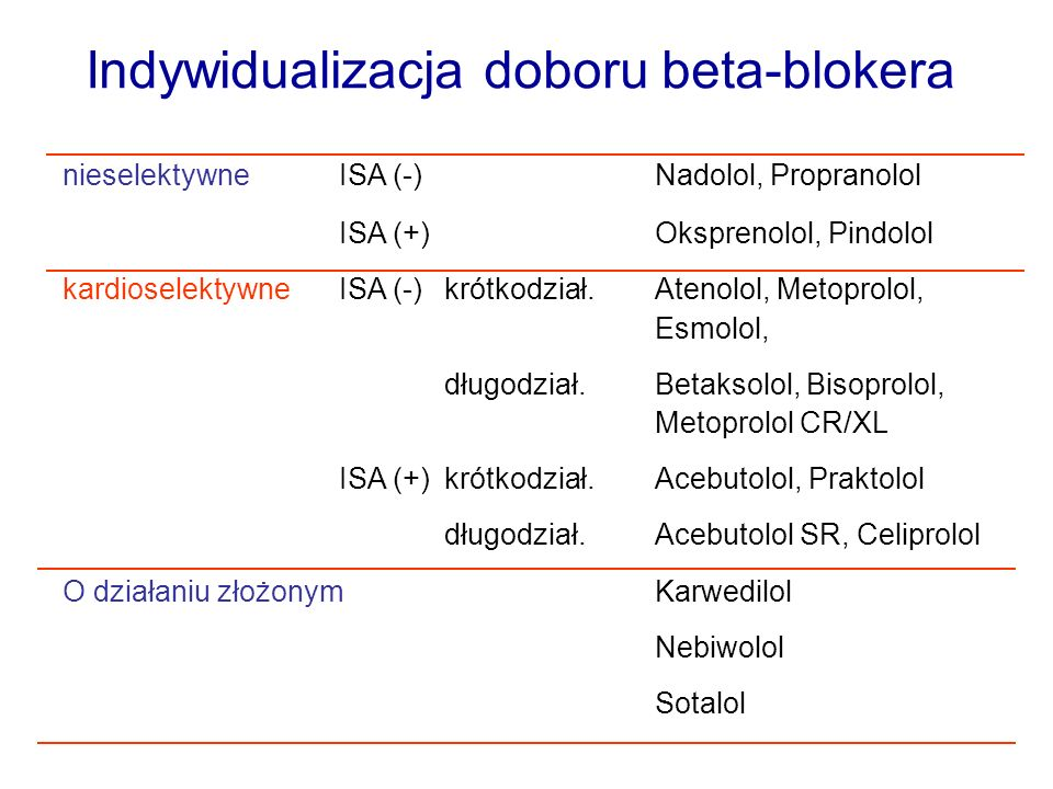 nieselektywne niesteroidowe leki przeciwzapalne