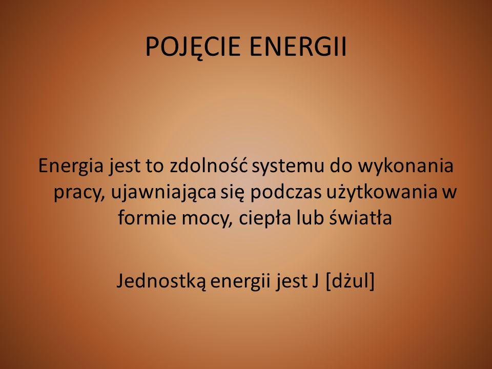 POJĘCIE ENERGII