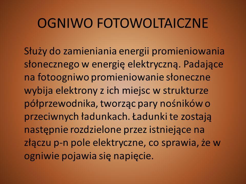 OGNIWO FOTOWOLTAICZNE