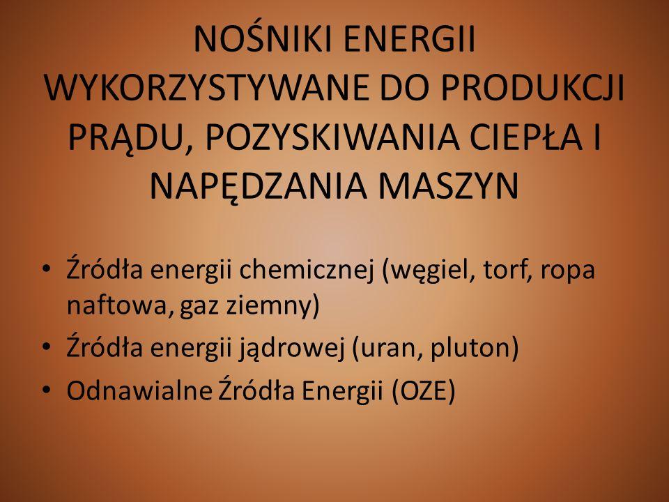 NOŚNIKI ENERGII WYKORZYSTYWANE DO PRODUKCJI PRĄDU, POZYSKIWANIA CIEPŁA I NAPĘDZANIA MASZYN