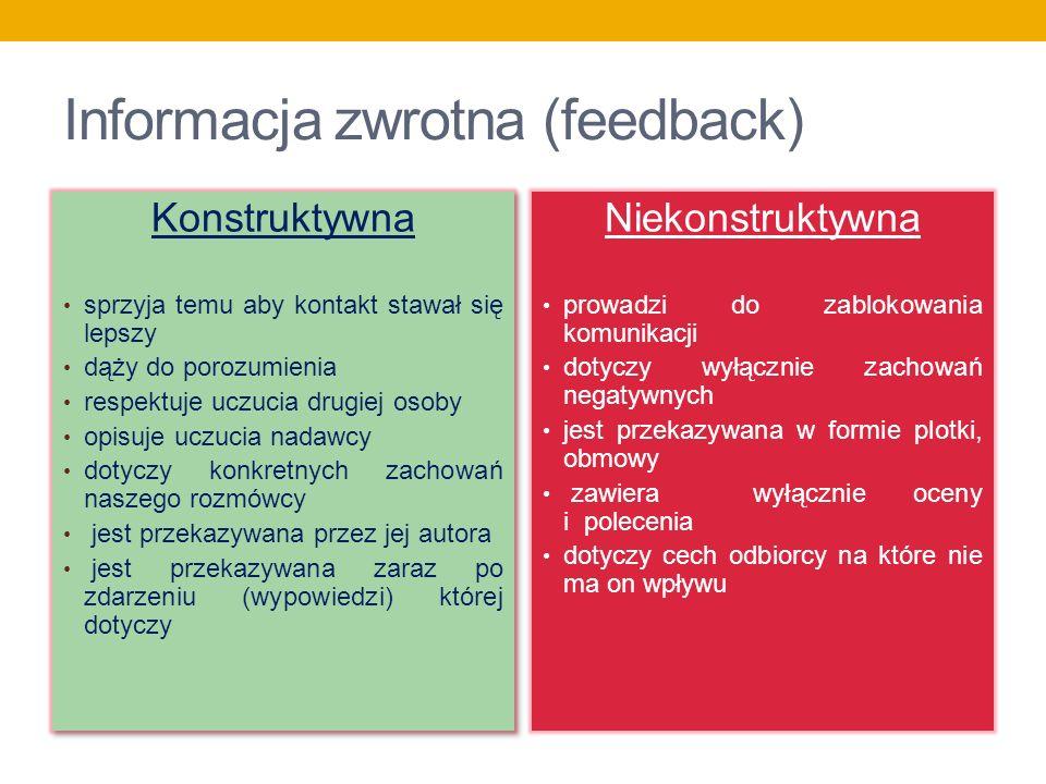 Informacja zwrotna (feedback)