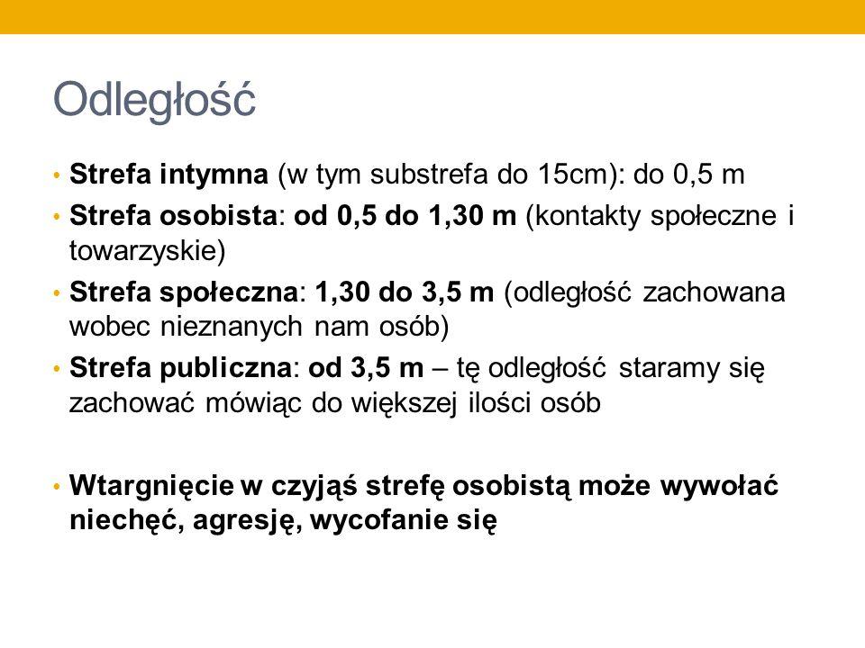 Odległość Strefa intymna (w tym substrefa do 15cm): do 0,5 m