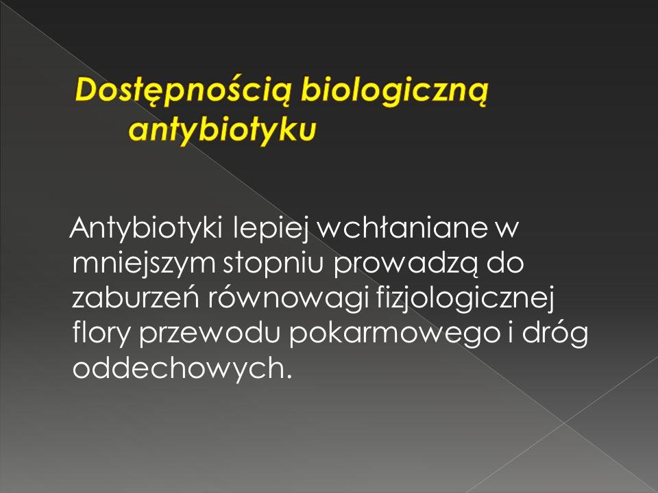 Dostępnością biologiczną antybiotyku
