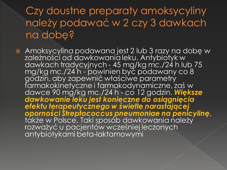 Czy doustne preparaty amoksycyliny należy podawać w 2 czy 3 dawkach na dobę