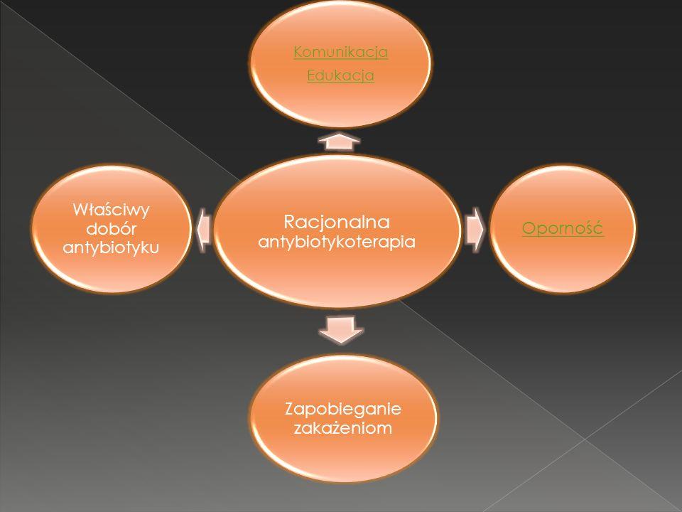 Racjonalna antybiotykoterapia
