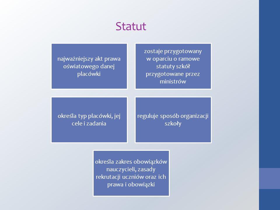 Statut najważniejszy akt prawa oświatowego danej placówki