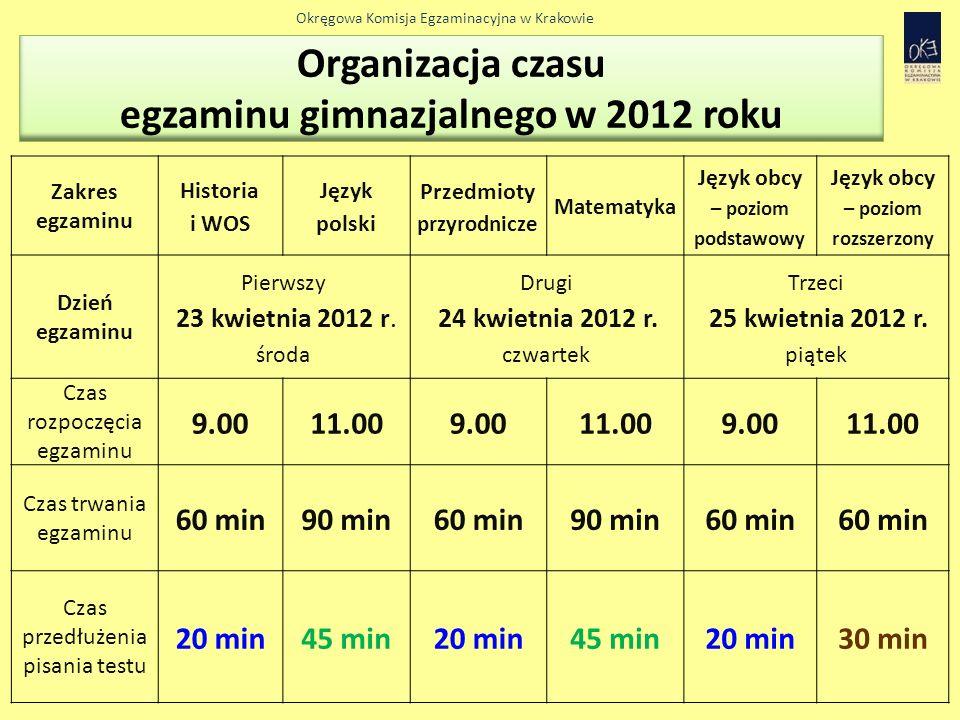 Organizacja czasu egzaminu gimnazjalnego w 2012 roku