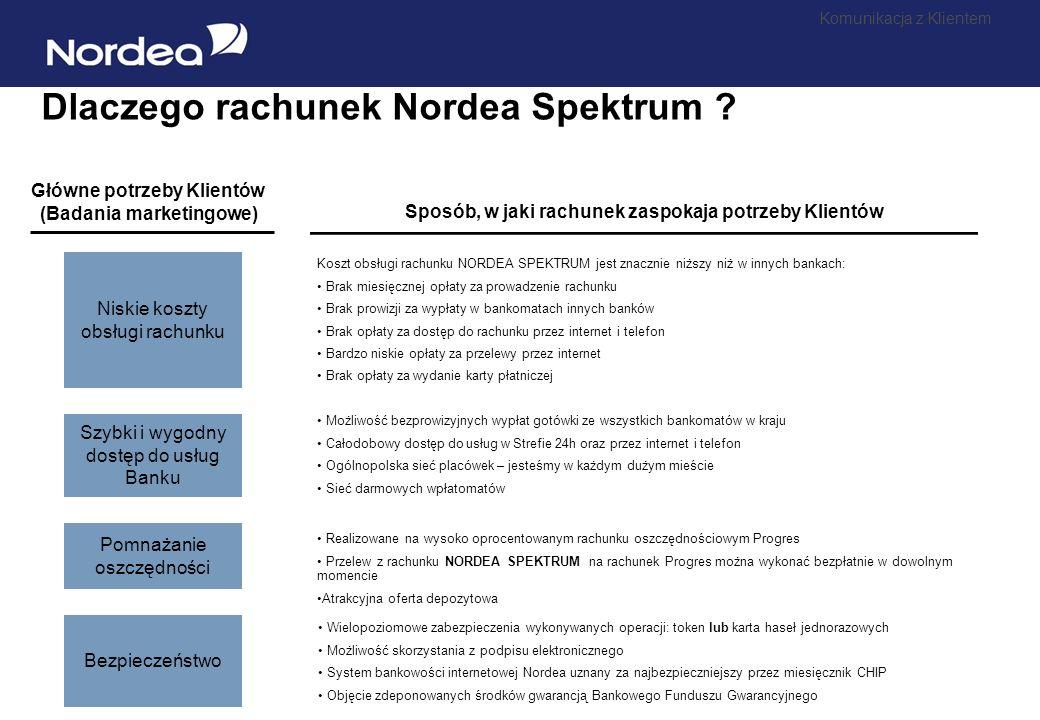 Dlaczego rachunek Nordea Spektrum