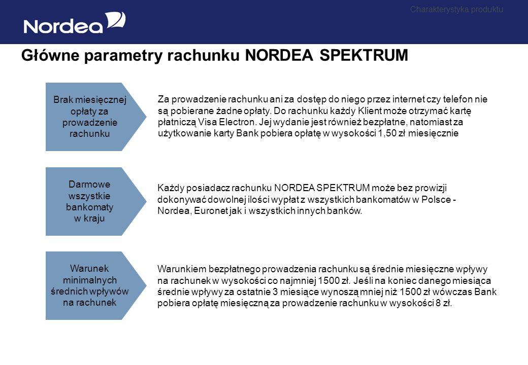 Główne parametry rachunku NORDEA SPEKTRUM