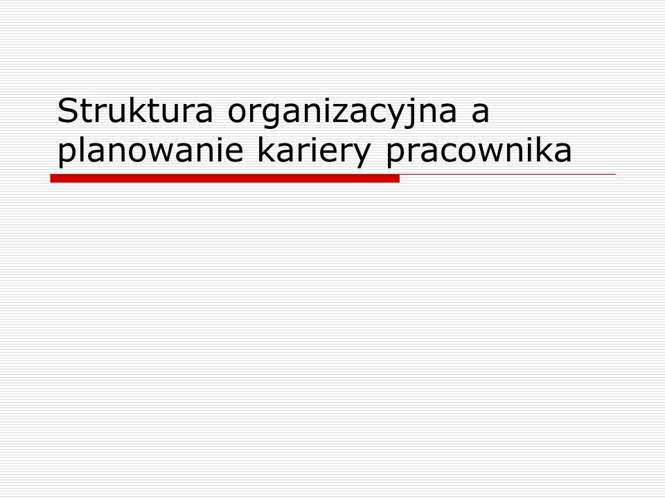 Struktura organizacyjna a planowanie kariery pracownika