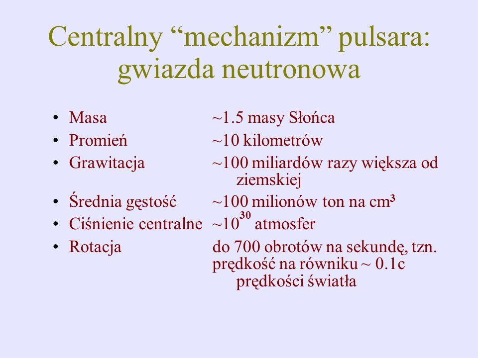 Centralny mechanizm pulsara: gwiazda neutronowa