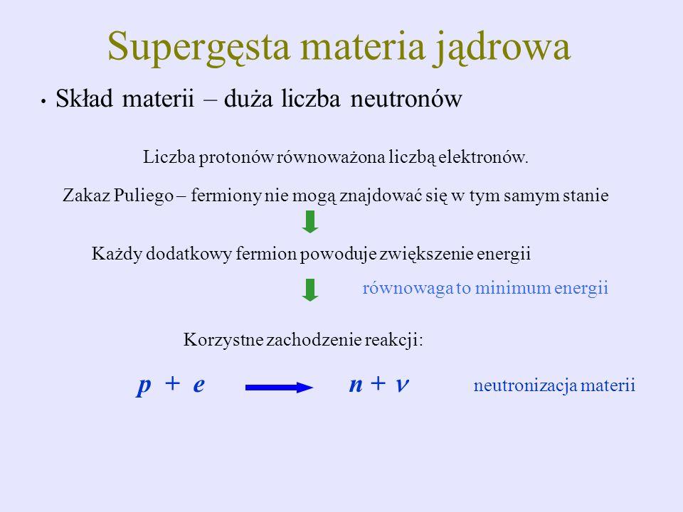 Supergęsta materia jądrowa