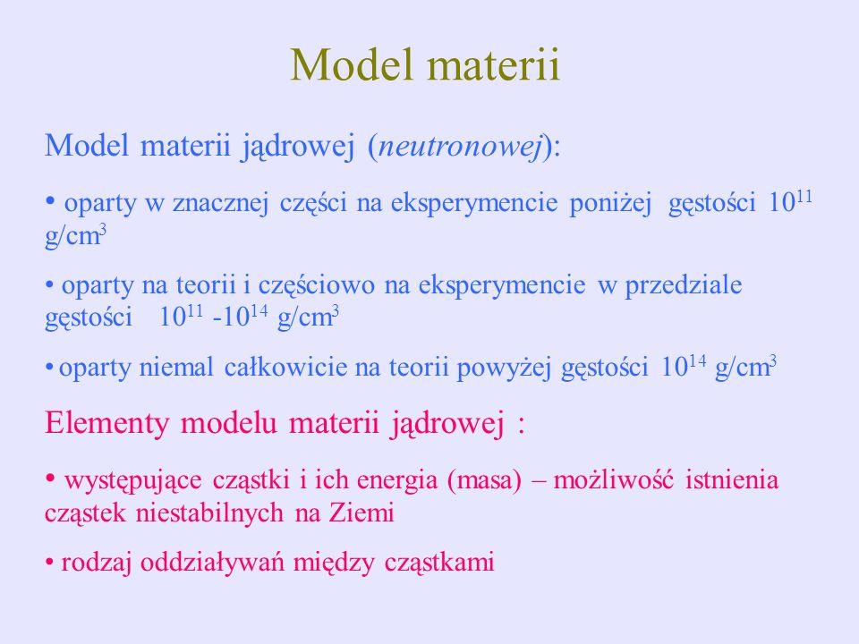 Model materii Model materii jądrowej (neutronowej):