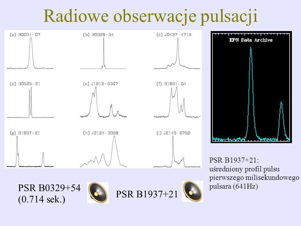 Radiowe obserwacje pulsacji