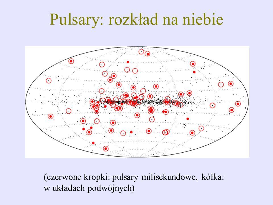 Pulsary: rozkład na niebie