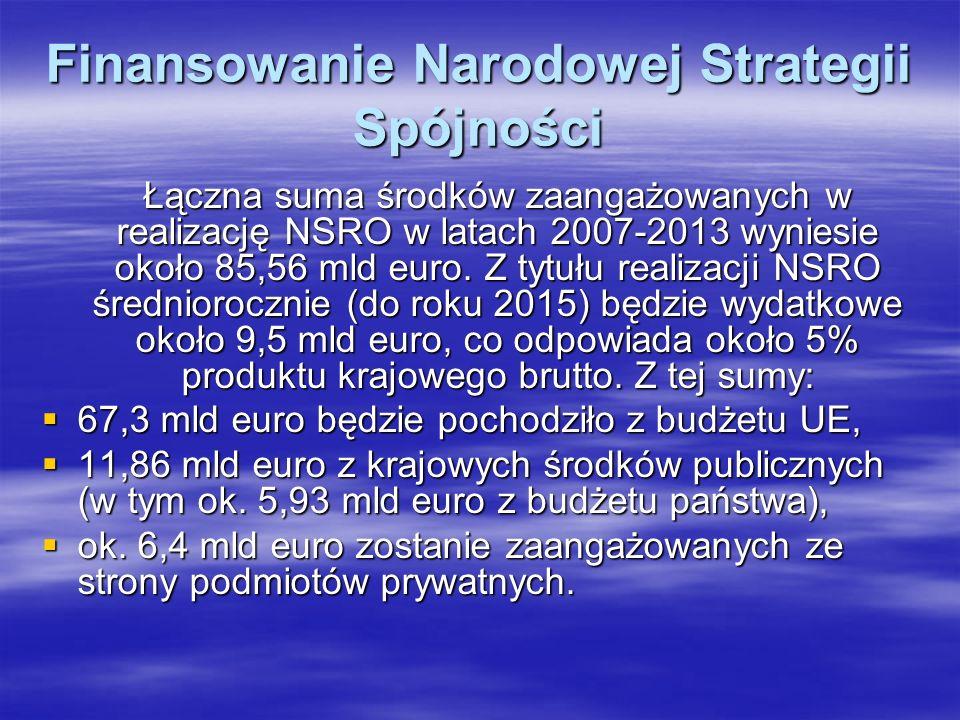 Finansowanie Narodowej Strategii Spójności