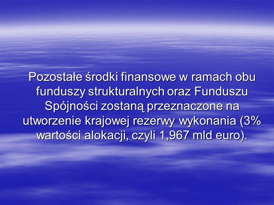 Pozostałe środki finansowe w ramach obu funduszy strukturalnych oraz Funduszu Spójności zostaną przeznaczone na utworzenie krajowej rezerwy wykonania (3% wartości alokacji, czyli 1,967 mld euro).
