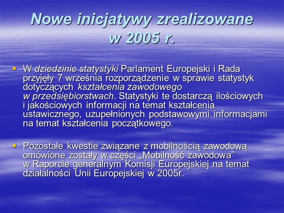 Nowe inicjatywy zrealizowane w 2005 r.