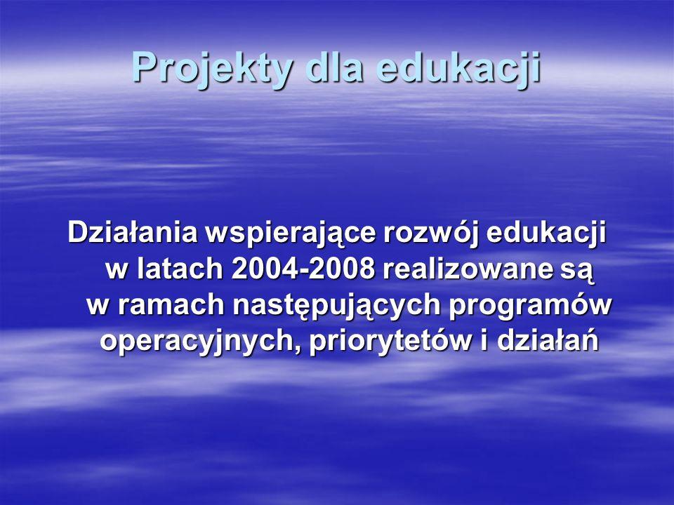Projekty dla edukacji
