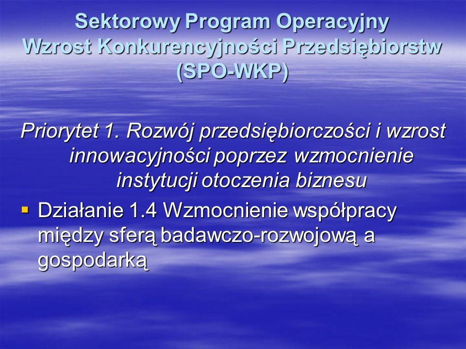 Sektorowy Program Operacyjny Wzrost Konkurencyjności Przedsiębiorstw (SPO-WKP)