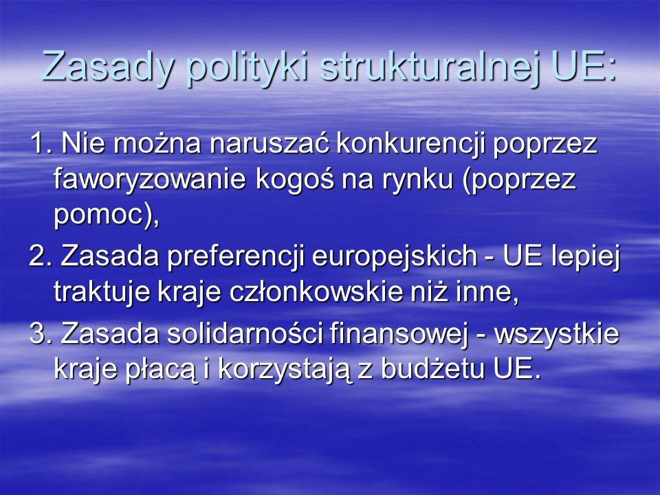Zasady polityki strukturalnej UE: