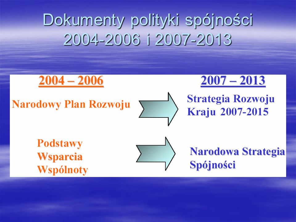 Dokumenty polityki spójności 2004-2006 i 2007-2013