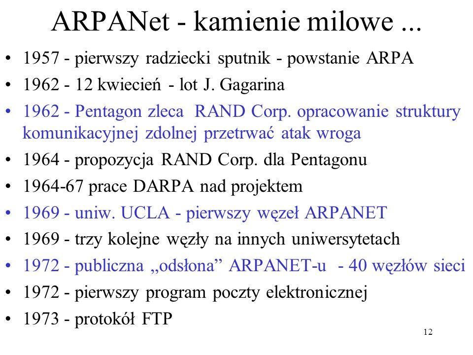 ARPANet - kamienie milowe ...