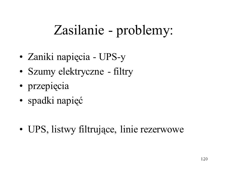Zasilanie - problemy: Zaniki napięcia - UPS-y