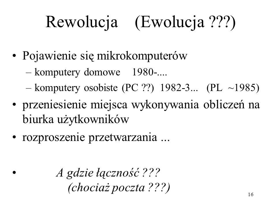 Rewolucja (Ewolucja ) Pojawienie się mikrokomputerów