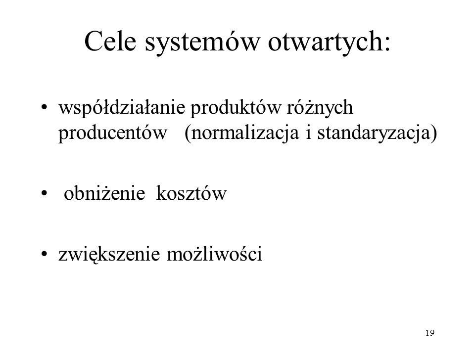 Cele systemów otwartych: